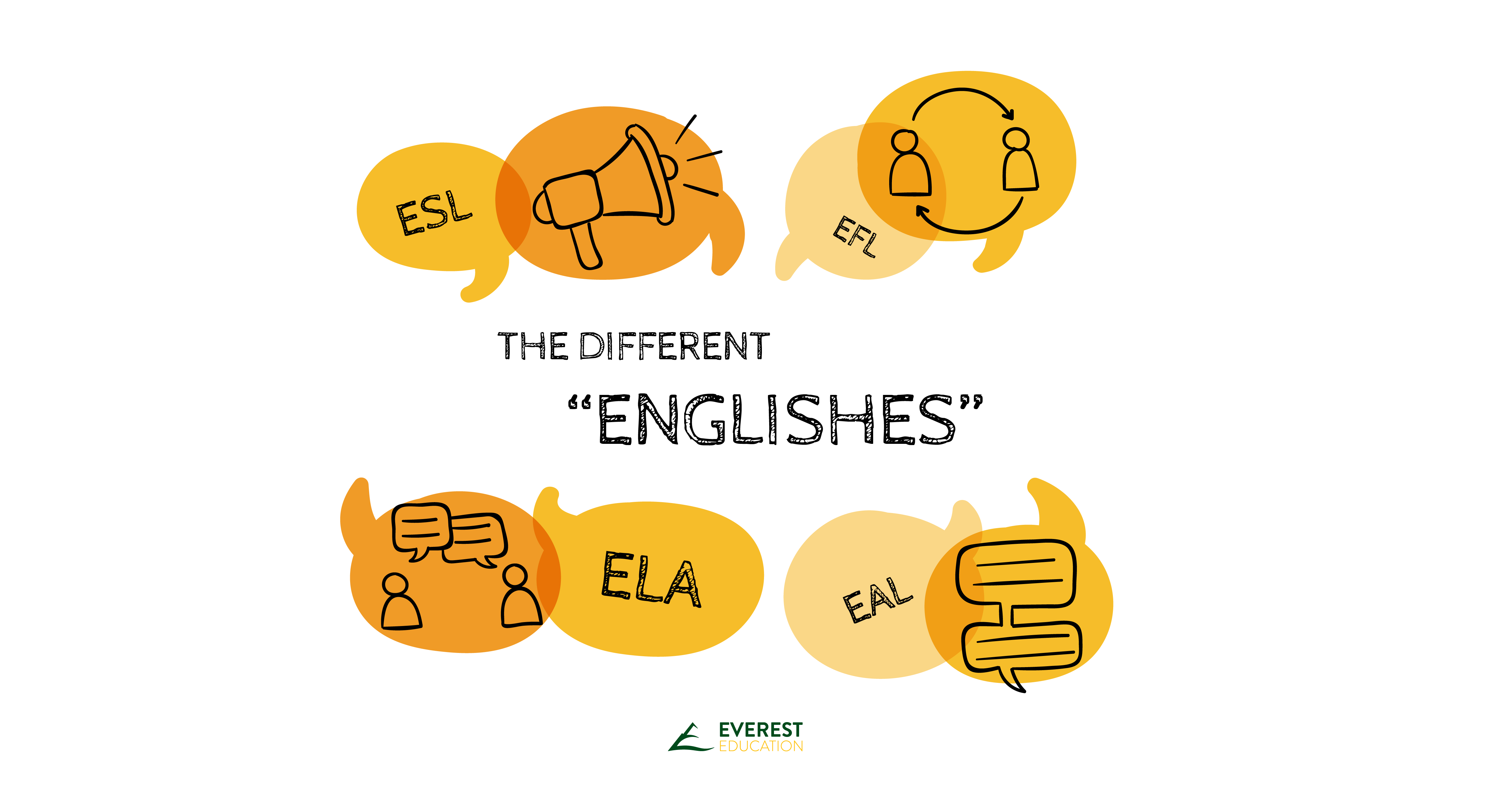 """The different """"Englishes"""""""