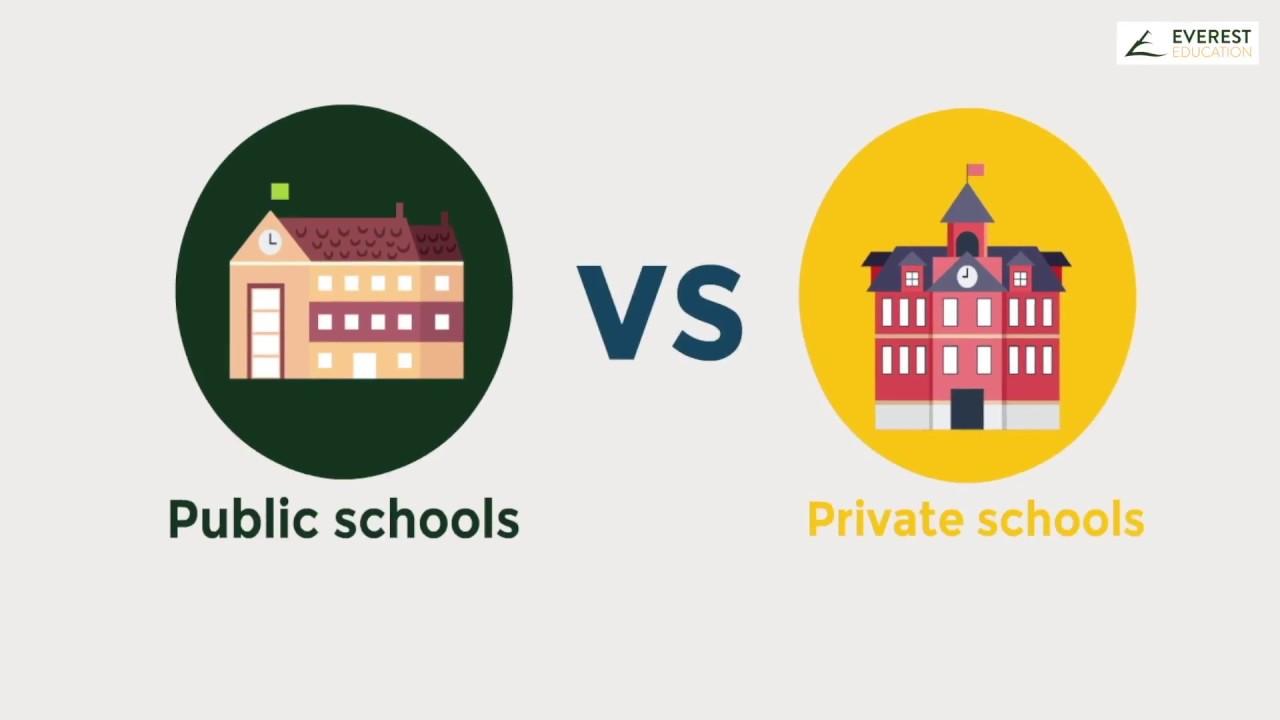 Public vs Private school in the US